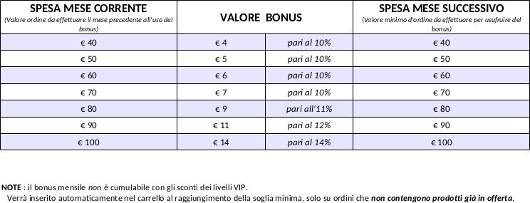 bonus_mensile
