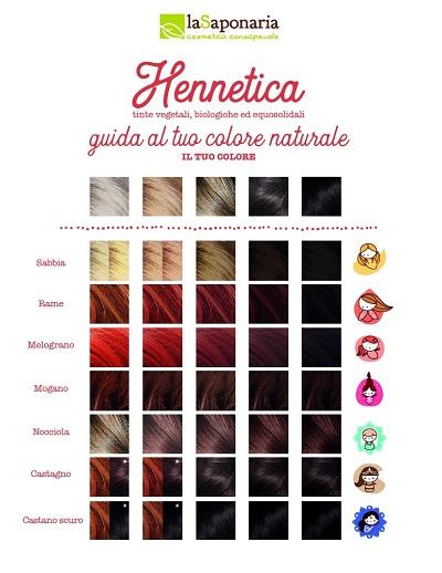 tabella-colore-hennetica-la-saponaria