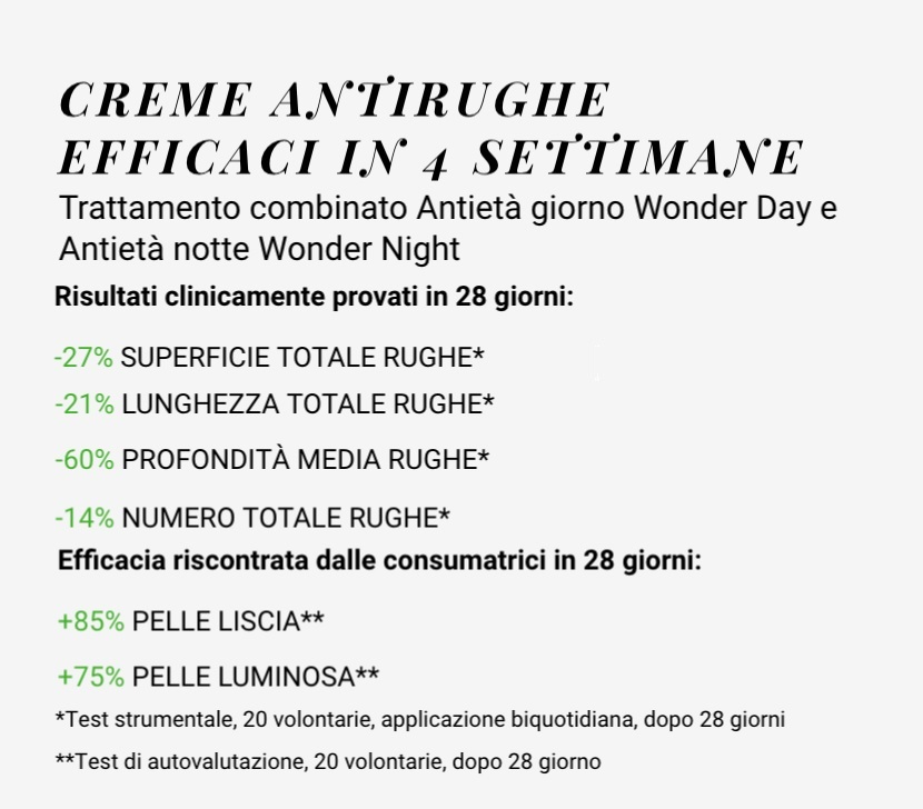 Crema antiage notte Wonder Night Zoé